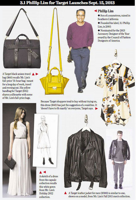 WSJ has a first look at the 3.1 Phillip Lim for Target collaboration.