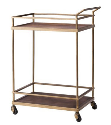 Target Threshold Bar Cart
