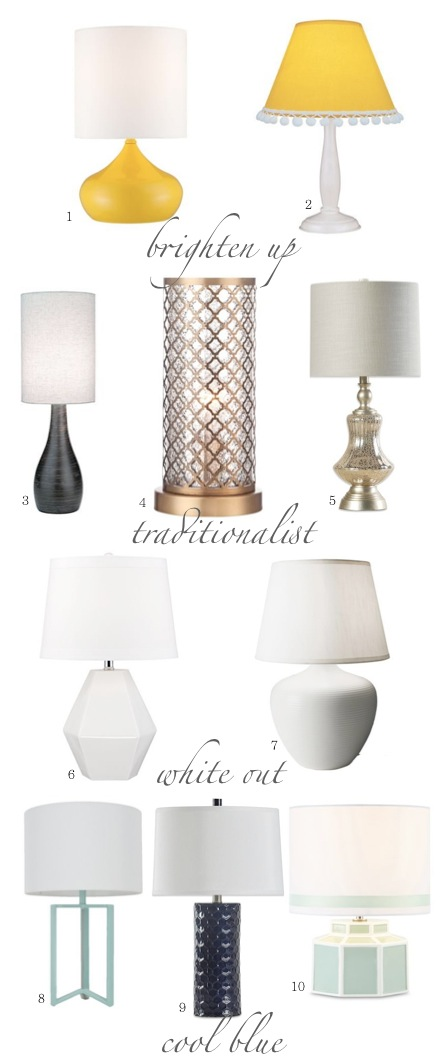 Chic lamps on a budget