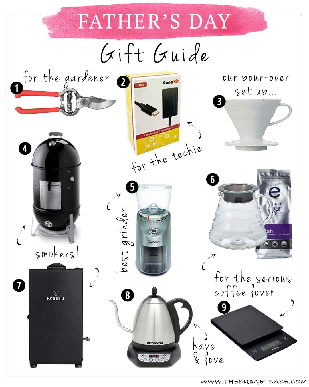 Father's Day gift guide 2020 unique gifts he'll love| The Budget Babe blog | Amazon, Walmart, Target and more